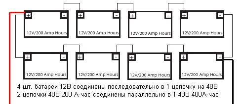 Схема подключения батарей к инвертору