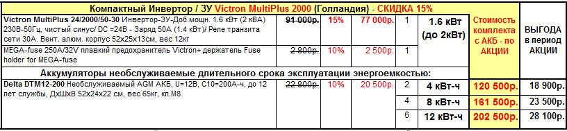 Спеццена на комплект премиум инвертор 2000Вт для газового котла